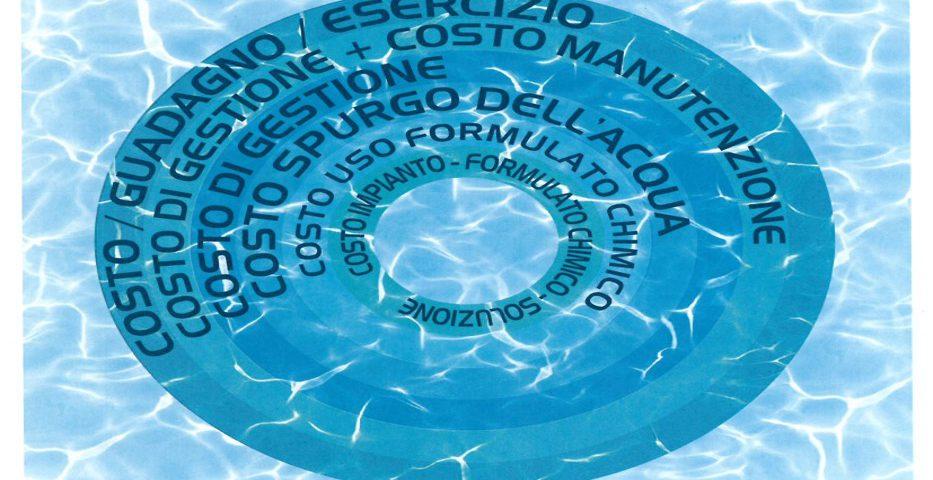 La sfera degli obiettivi Water Team